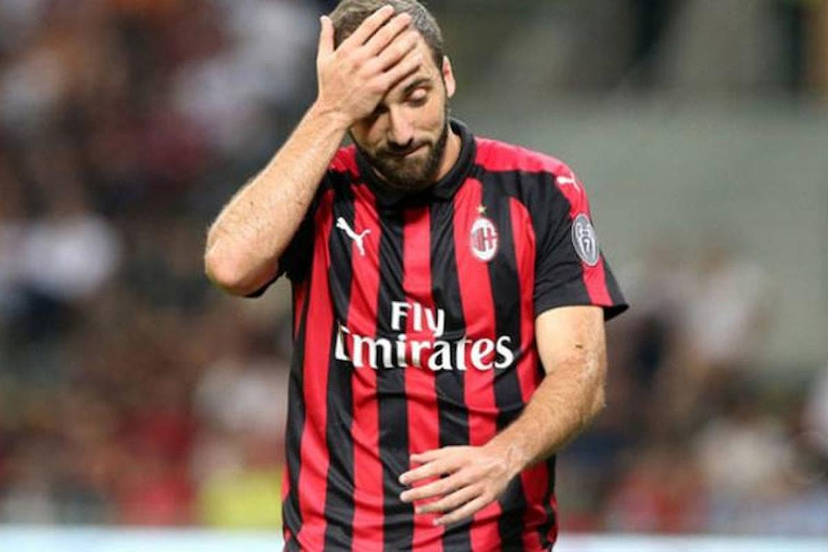 Higuain vuole andare al Chelsea ed il Milan al suo posto vuole Piatek