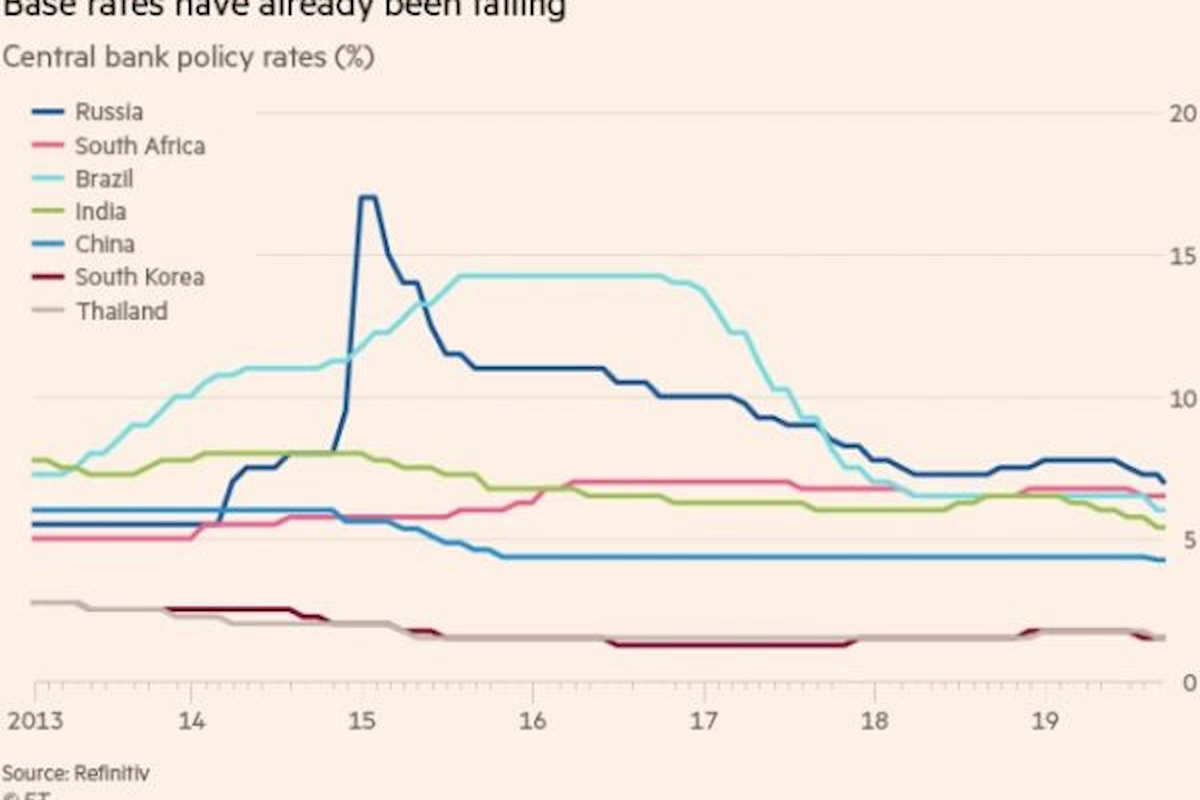 Tassi di interesse, sempre più istituti centrali optano per il taglio
