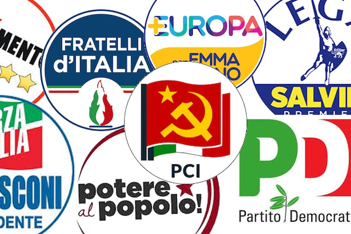 Sondaggio TG La7-SWG del 02/03/2020: crisi nera per Italia Viva superata anche dalla sinistra radicale