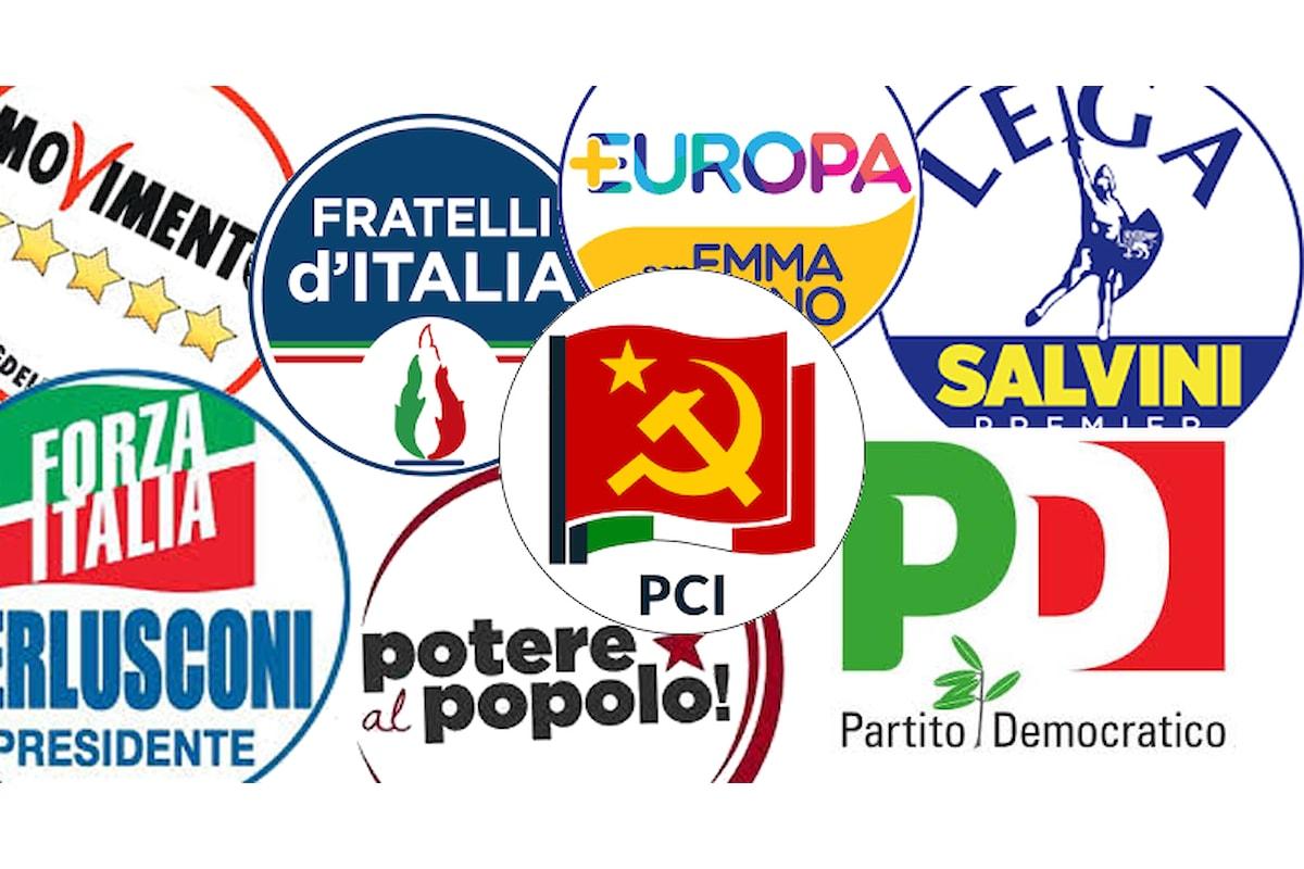 Sondaggio TG La7 - SWG (22/06/2020): in calo 5Stelle, FdI e Forza Italia