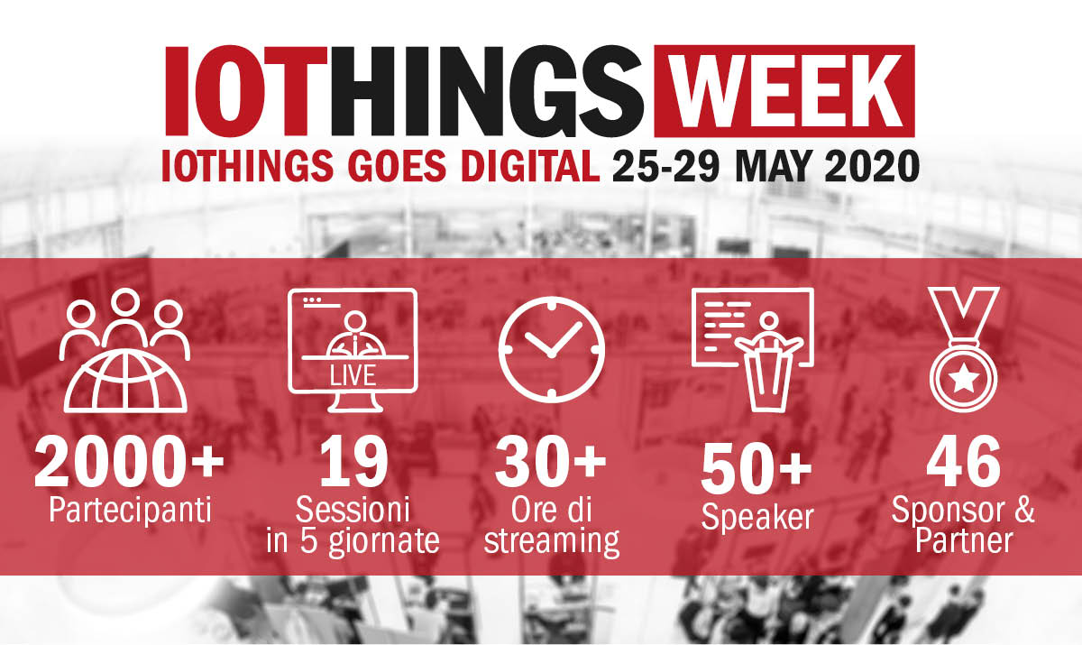 Grande successo per la prima IOTHINGS WEEK