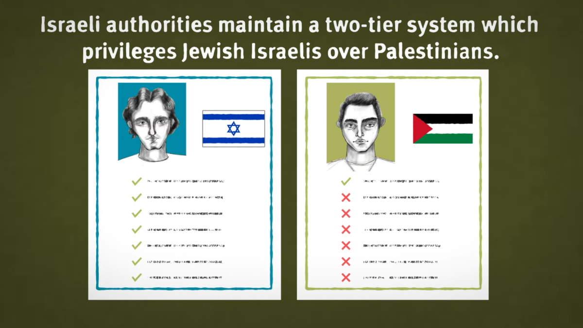 Human Rights Watch accusa Israele di praticare un regime di apartheid e persecuzioni contro i palestinesi