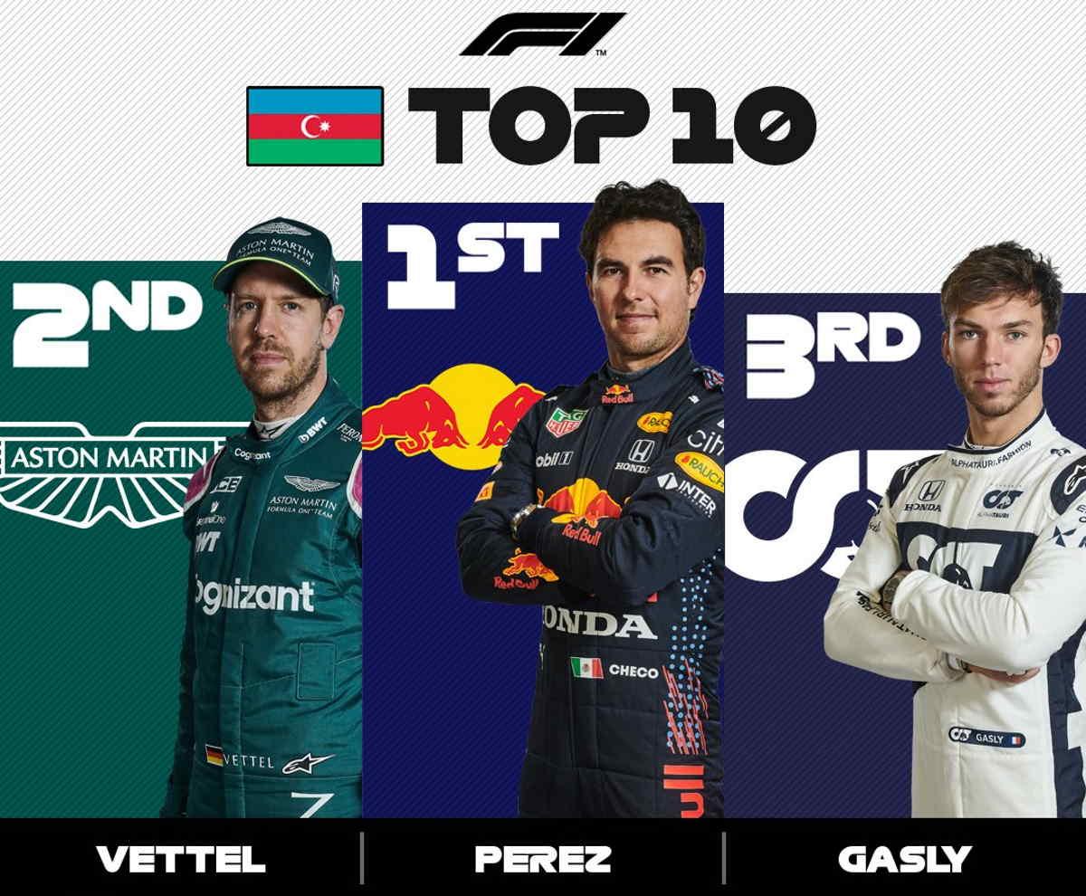 Formula 1, è Perez ad aggiudicarsi il GP dell'Azerbaigian... dove è successo di tutto!