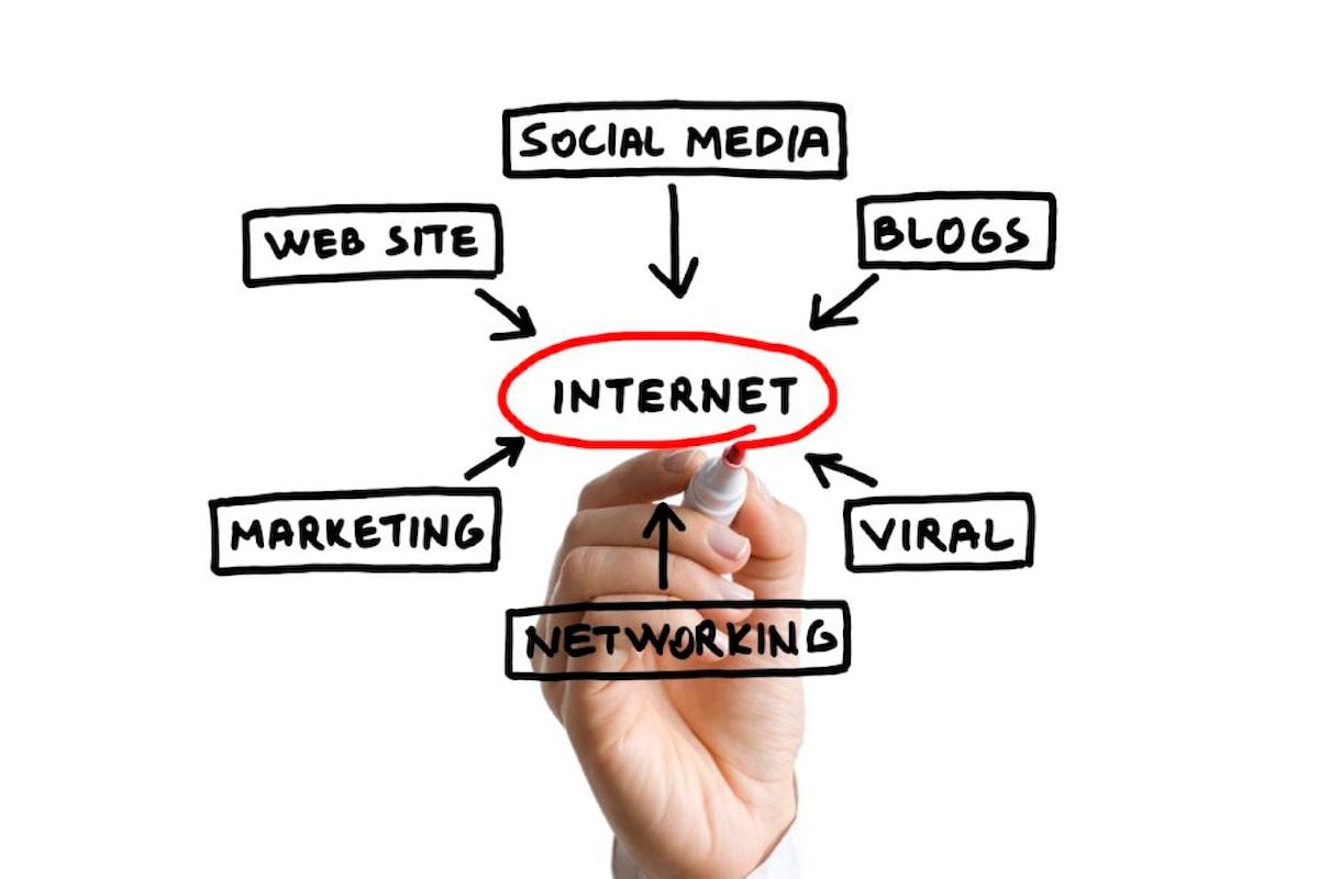 Rendita-Automatica: derivato funzionale WEB MARKETING NETWORK