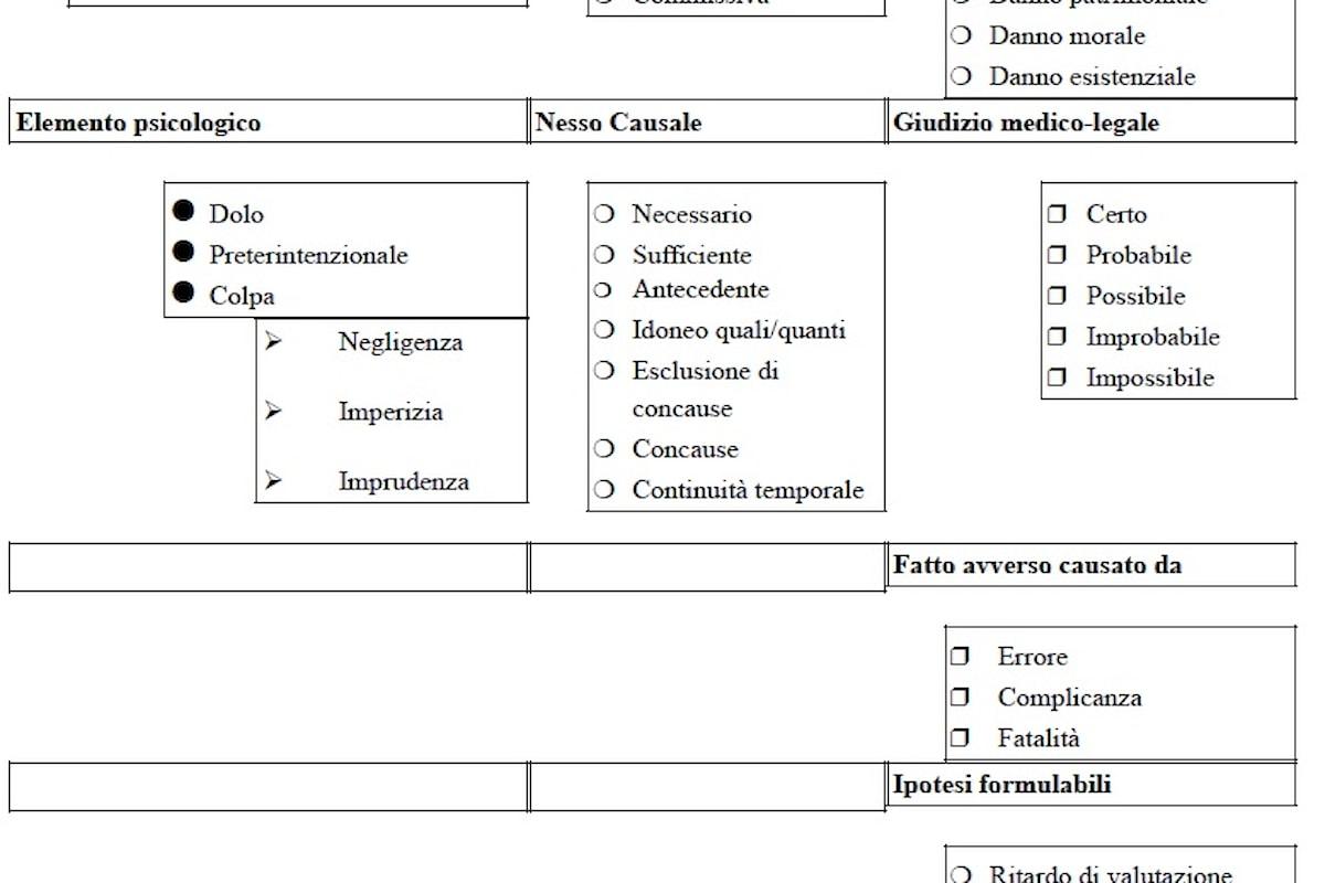 Elementi generali di medicina legale