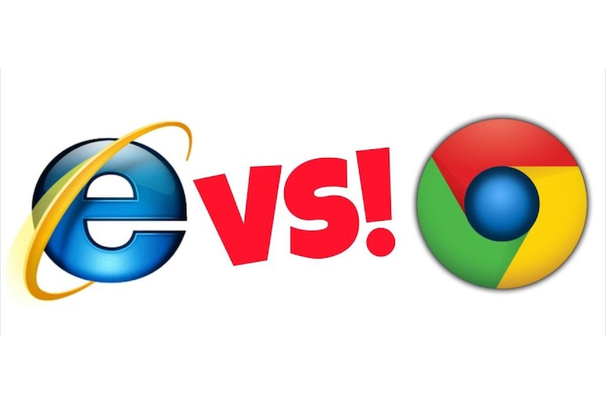 Google Chrome supera Internet Explorer e Edge   Surface Phone Italia
