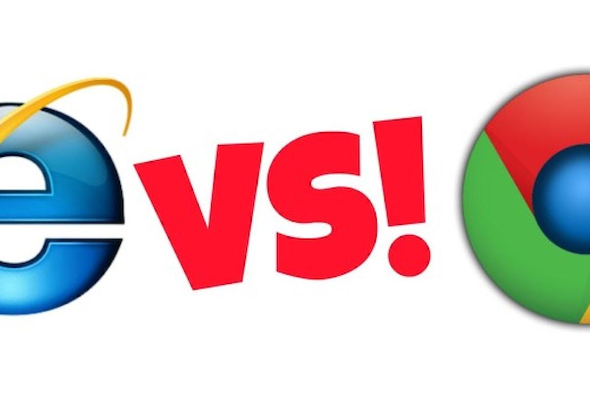 Google Chrome supera Internet Explorer e Edge | Surface Phone Italia