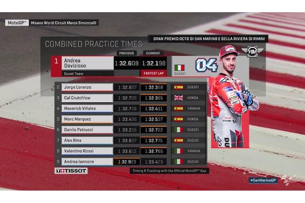 MotoGP 2018, a Misano le Ducati le più veloci nelle libere