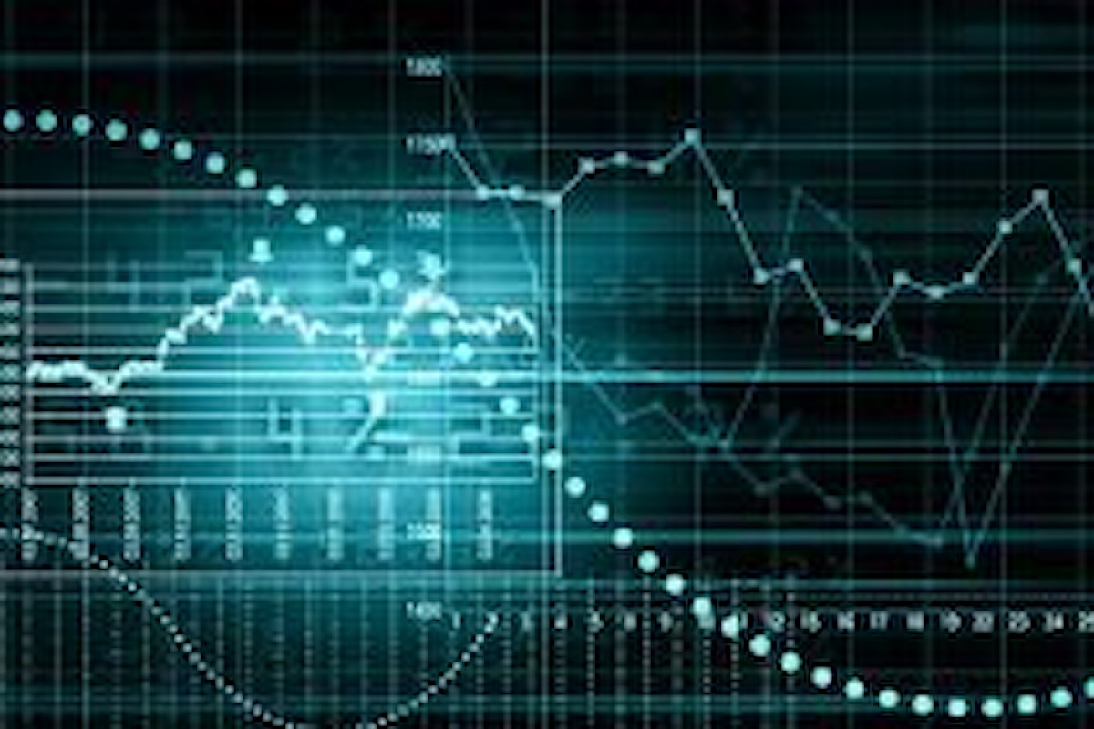 Appuntamenti macro, in settimana dati interessanti sull'inflazione