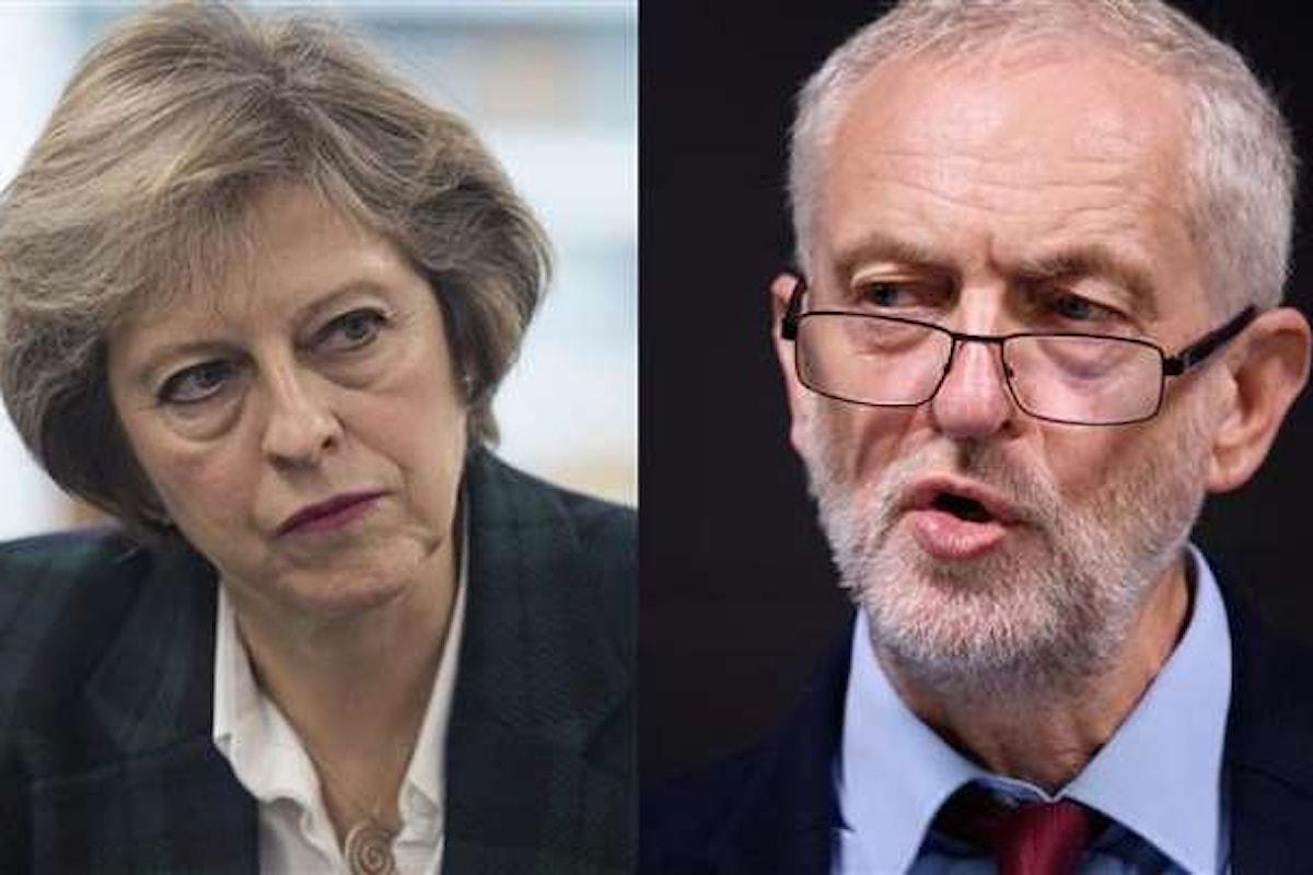Elezioni nel Regno Unito. I rischi di Theresa May a pochi giorni dal voto